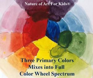 Quality Art Supplies Kids Non-Toxic, Color wheel