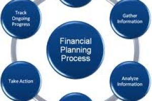 Manage Your Financial Advisor