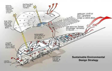 proyecto01 spaceport