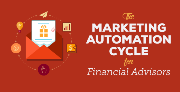 The-Marketing-Automation-Cycle