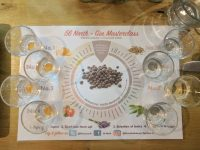 Going for a journey - all about gin!