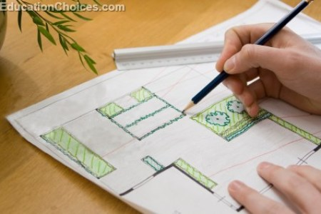 interior designer salary and career facts | education choices