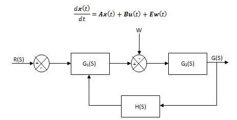 ecuación de transición de estado