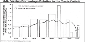 thumbnail_us-foreign-borrowing