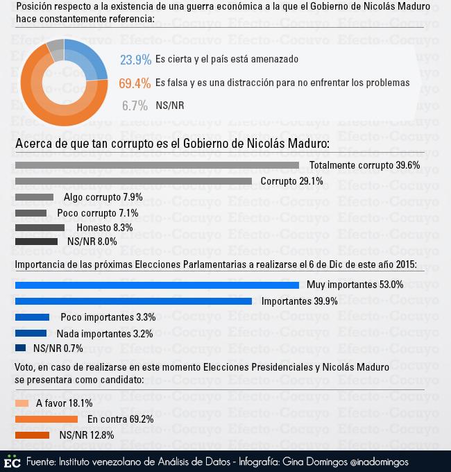 Gobierno de Nicolas Maduro. - Página 5 Info_1