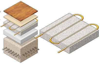 est ce avantageux de mettre un plancher chauffant lectrique electricit et energie. Black Bedroom Furniture Sets. Home Design Ideas