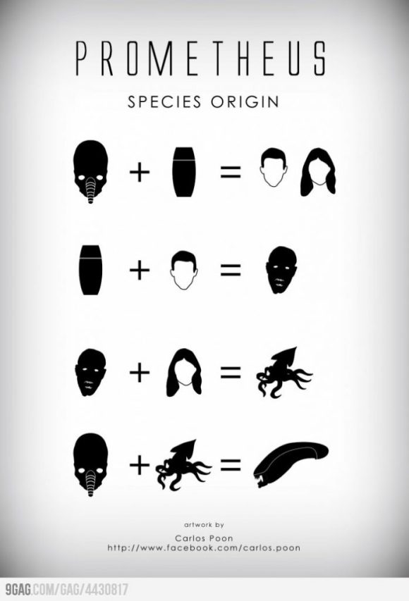 Prometheus Infographics