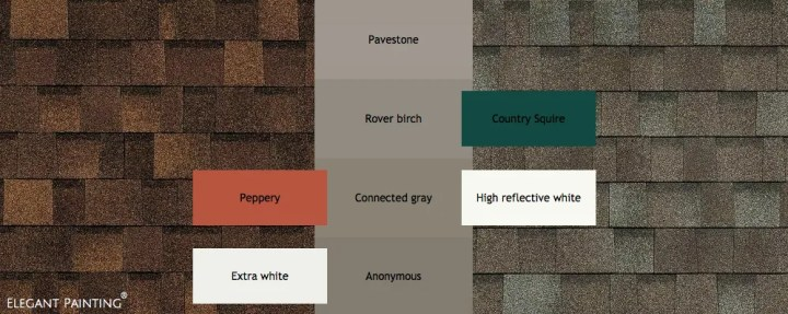 How to choose exterior paint colors 4 step process - Colors that go with brown ...