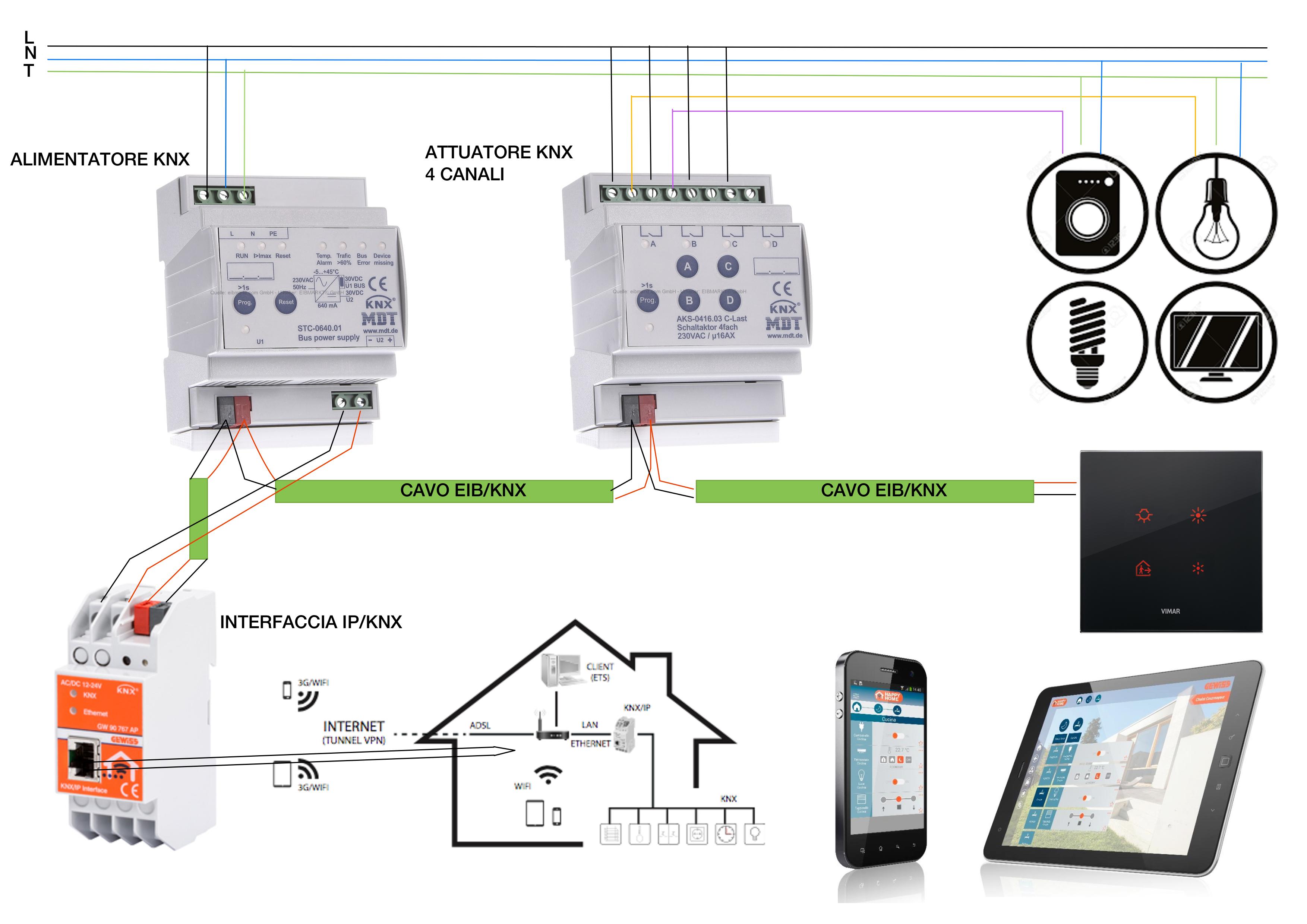Schema Elettrico Domotica : Elettrica s r l impianti domotici