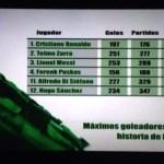 Ronaldo es el máximo goleador de la historia de la Liga...según los números Real Madrid TV