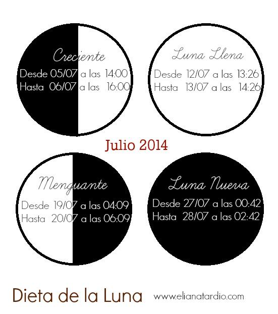 dieta-de-la-luna-julio-2014