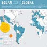 Grid parity for solar PV is already here in 105 countries
