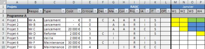 Diagramme de Gantt sur Excel - version pondere avec RASIC