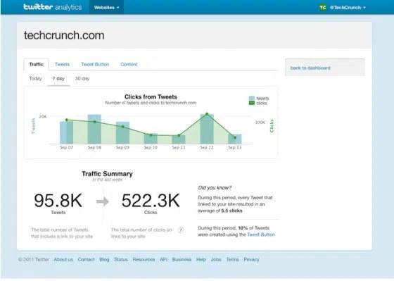 twitter-analytics-lancement-produit