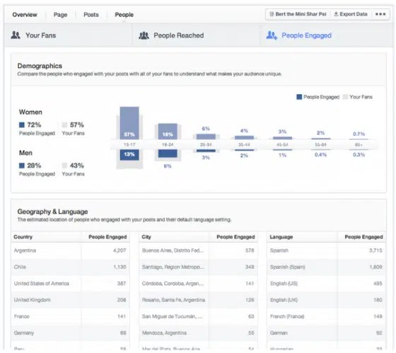facebook-insights-nouvelle-version