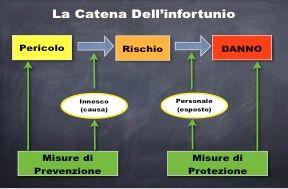 tabella01