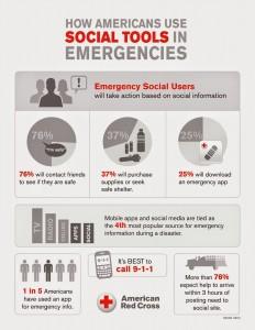 SM-Data-Infographic