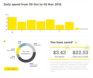 On your dashboard you can see your fee breakdown