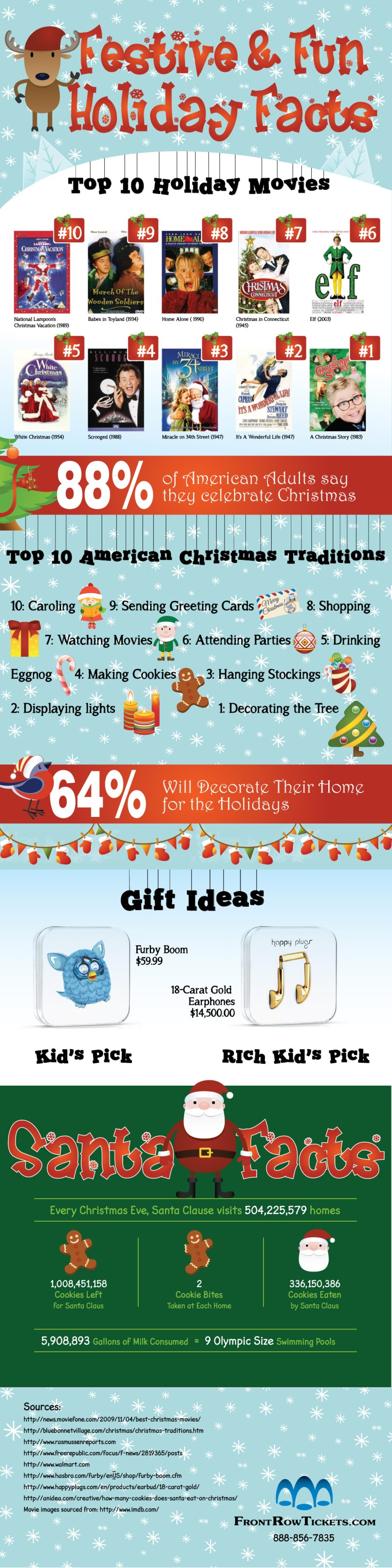 Holiday-Infographic-Christmas-Infographics