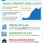 Existing-Home-Sales-October