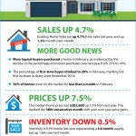 Existing-Home-Sales-February-2015