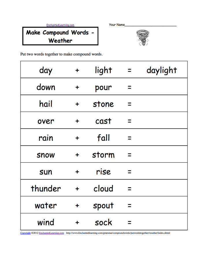 Comma Worksheets. Sentence Worksheets For 6th Grade. View Original ...