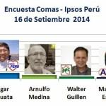 Encuesta Comas, Ipsos Perú – 16 de Setiembre 2014