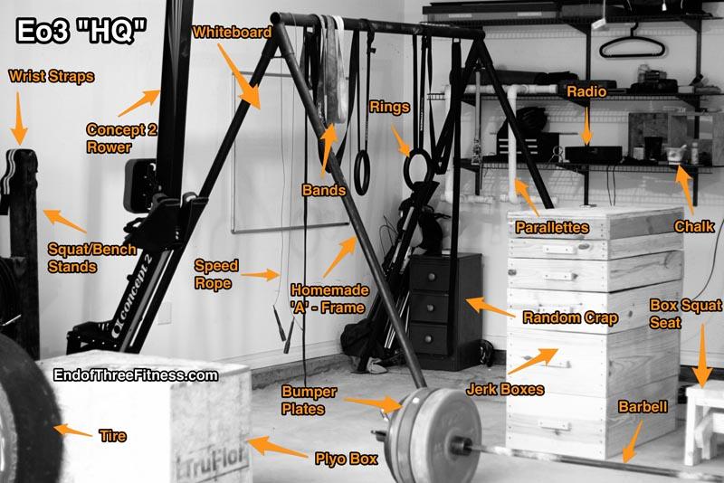 I believe in Street Parking, do you? – My Garage Gym