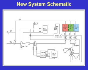 New System Schematic