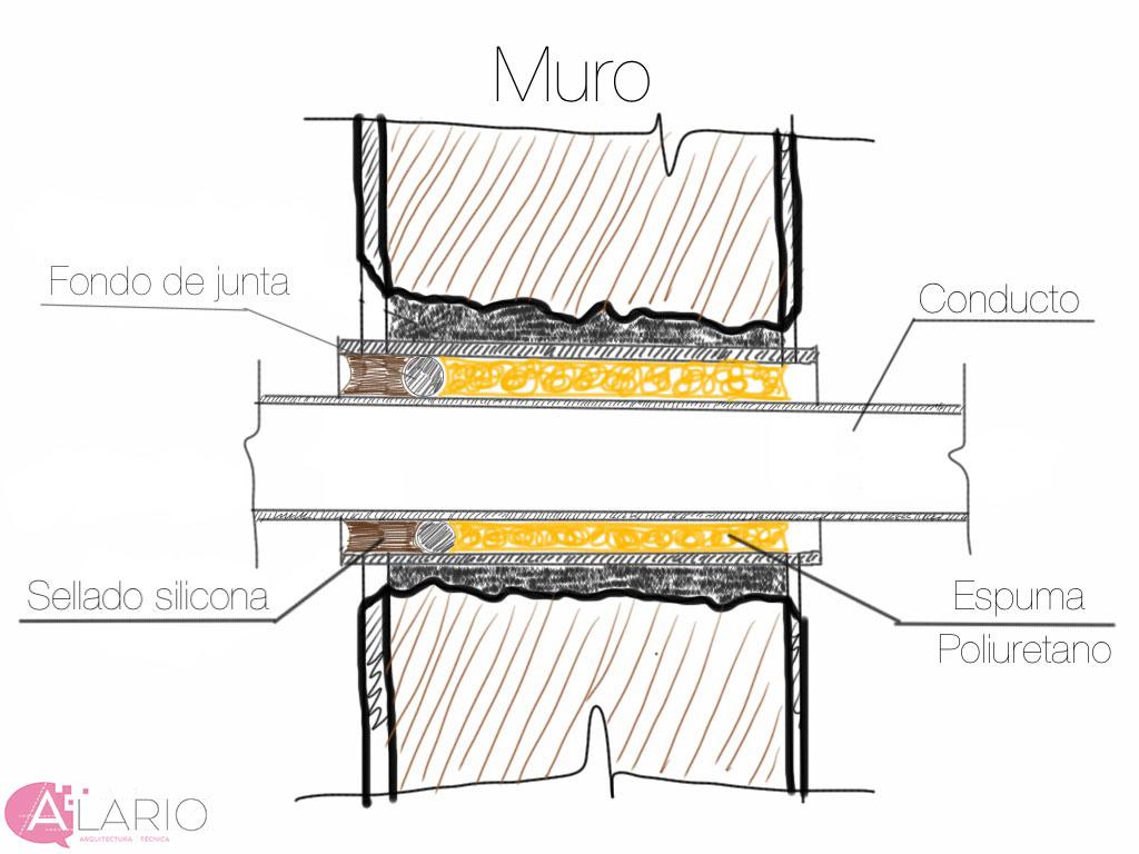 C mo colocar pasamuros alario arquitectura t cnica - Como colocar adoquines de hormigon ...