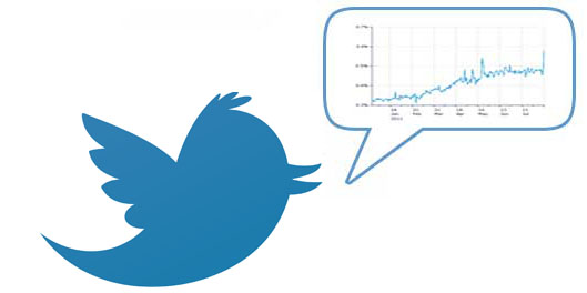tracking twitter in google analytics