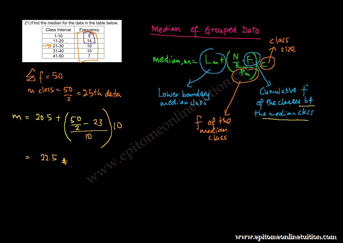 how to find the class interval in statistics