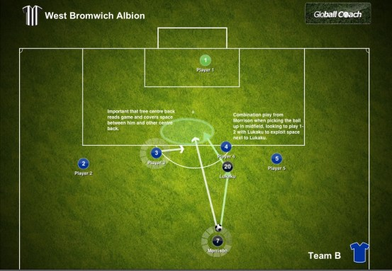 West Bromwich Albion - Midfield Combination