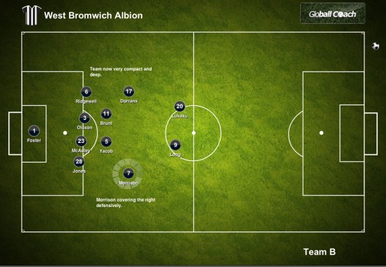 West Brom Compact but still lateral space