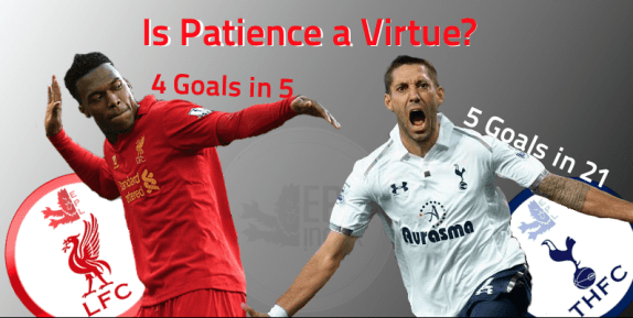 Sturridge V Dempsey - patience a virtue