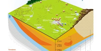 IMG Bayerische Molasse: 20 Tiefengeothermie-Anlagen sind in Bayern bereits in Betrieb. Sie beliefern größtenteils kommunale Fernwärmenetze. Fünf Anlagen erzeugen Strom, zwei Stromanlagen sind derzeit in Bau. Kurz vor Weihnachten 2014 ist das Kraftwerk in Grünwald hinzu gekommen. Grafik: Mit freundlicher Genehmigung des Forschungsvorhabens TIGER (www.tiger- geothermie.de)