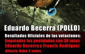 "2da vuelta d votaciones Eeduardo Becerra ""Pollo"""