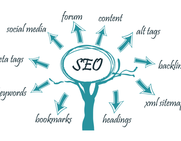 On-Page-Search-Engine-optimization