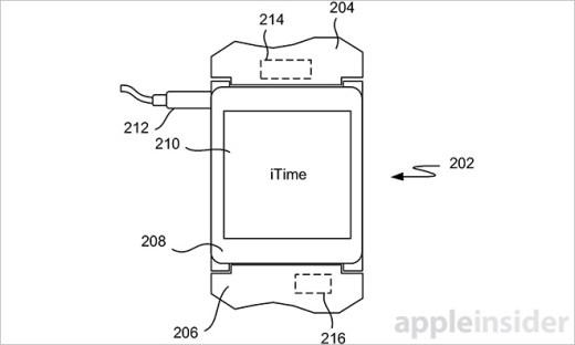 itime patente 2
