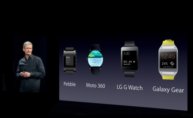 iwatch distr 2015