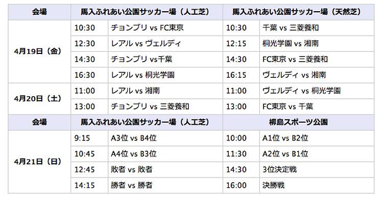 abr2019_kirin-lemon-cup_fechas-y-horario