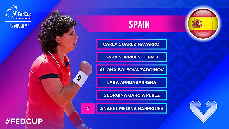 feb2020_fedcup2020_espana