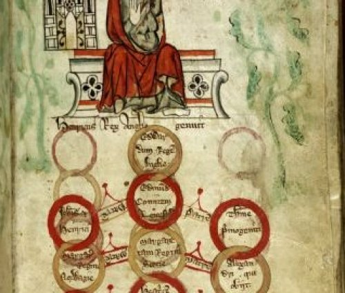 Henry III and Westminster Abbey