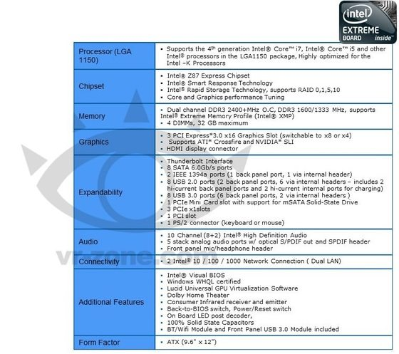Intel_DZ87KL-75K_specs