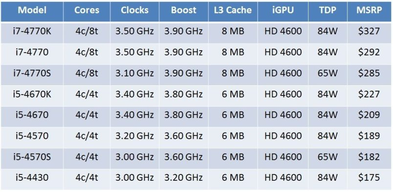 Intel_haswell_pricing