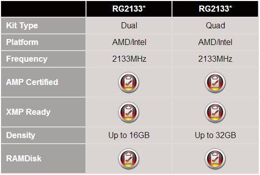 AMD_Gamer_Series_Memory_2