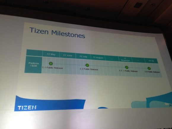 tizen-3-features-4