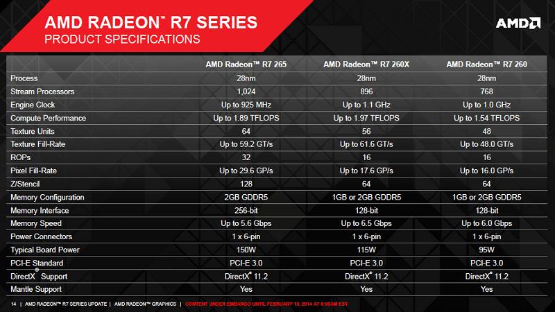 AMD_R7_265_4