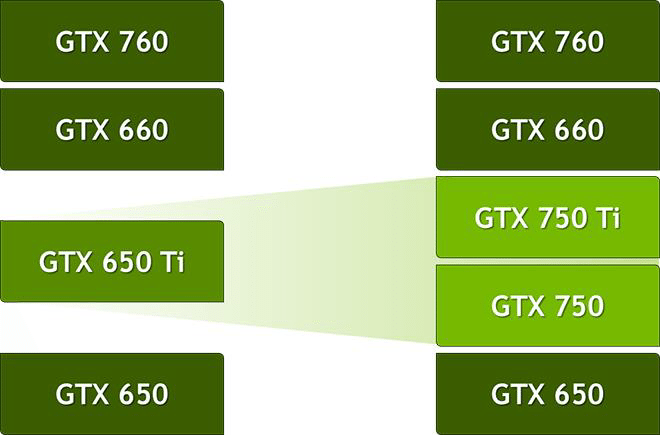 GTX_750_Ti_placement