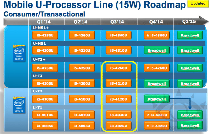 intel_broadwell_roadmap_delay
